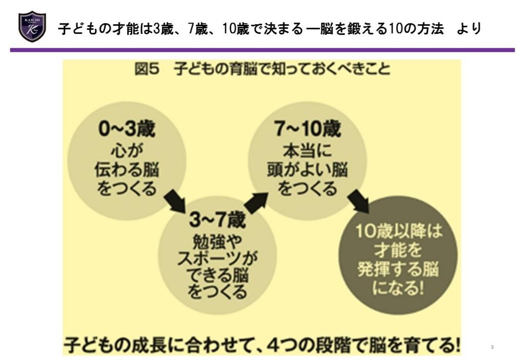 f:id:kaichinozomi:20161126105205j:plain