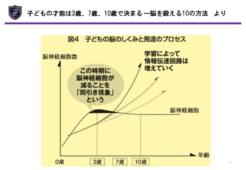 f:id:kaichinozomi:20161126105235j:plain