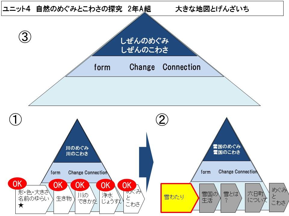 f:id:kaichinozomi:20161203110729j:plain