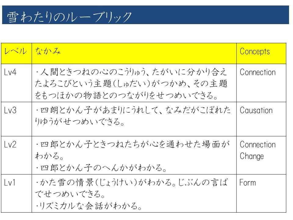 f:id:kaichinozomi:20161203111151j:plain