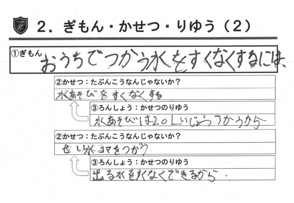 f:id:kaichinozomi:20161211110715j:plain