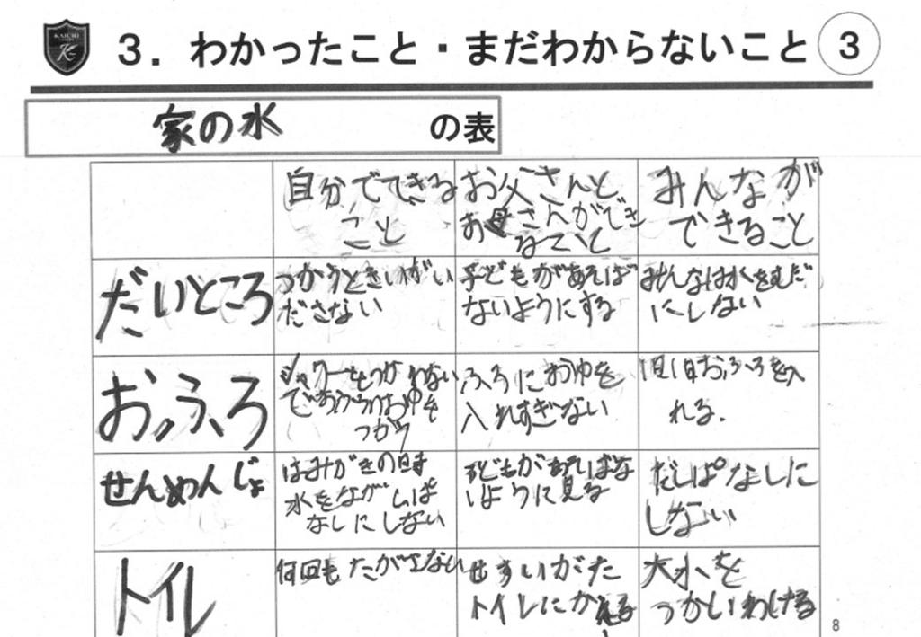 f:id:kaichinozomi:20161211110903j:plain