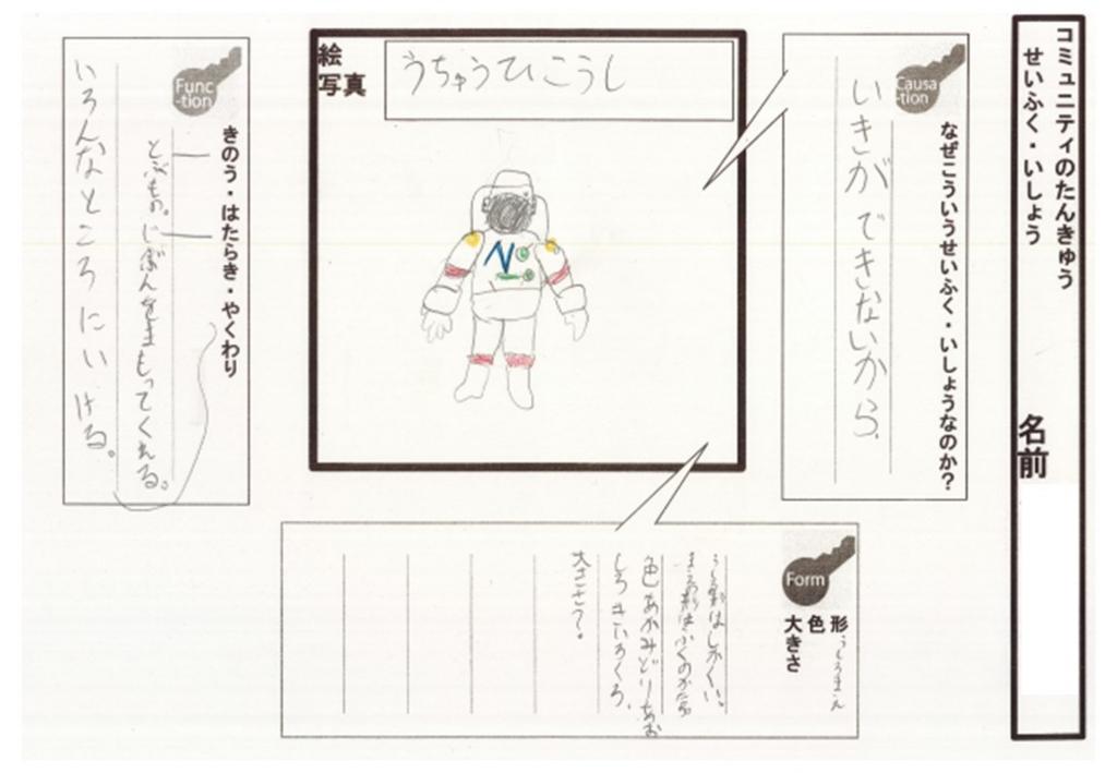 f:id:kaichinozomi:20170123205031j:plain