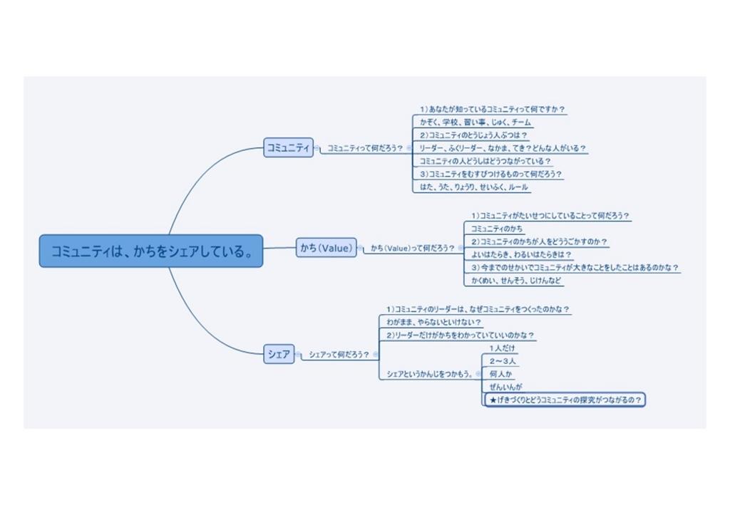 f:id:kaichinozomi:20170123205304j:plain