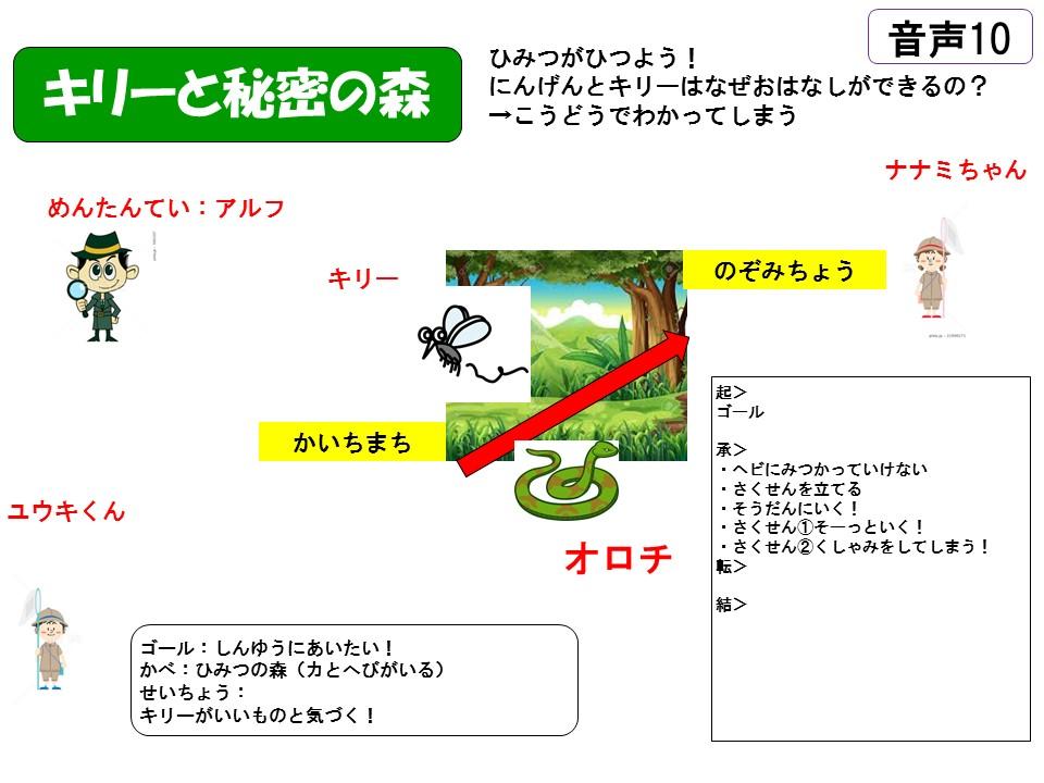 f:id:kaichinozomi:20170129093338j:plain