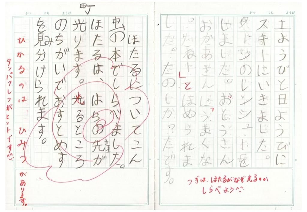 f:id:kaichinozomi:20170212100912j:plain