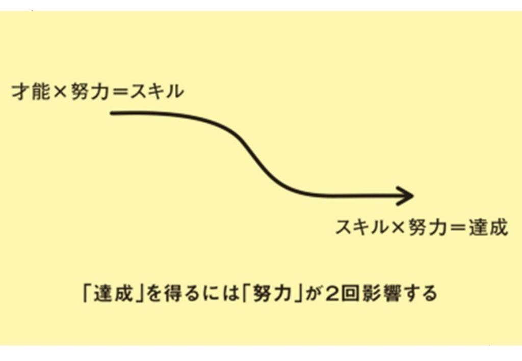f:id:kaichinozomi:20170219083505j:plain