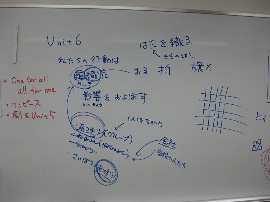 f:id:kaichinozomi:20170225160214j:plain