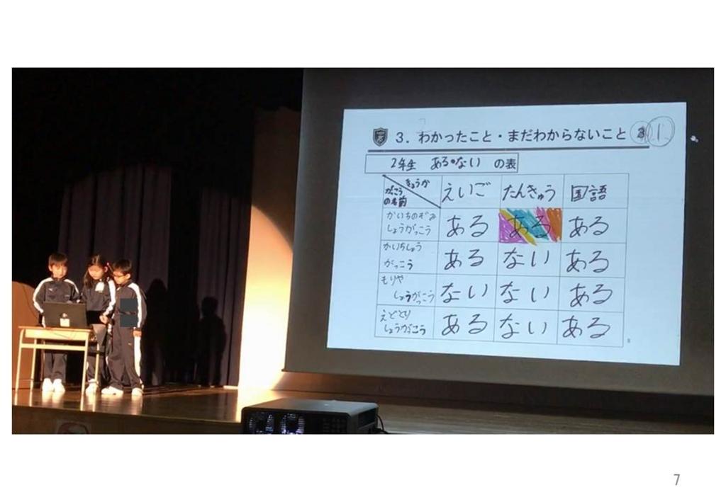 f:id:kaichinozomi:20170302101708j:plain