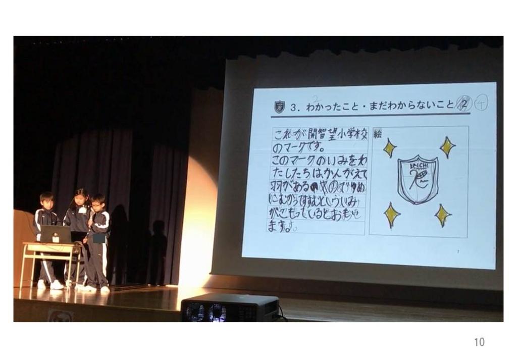 f:id:kaichinozomi:20170302101745j:plain