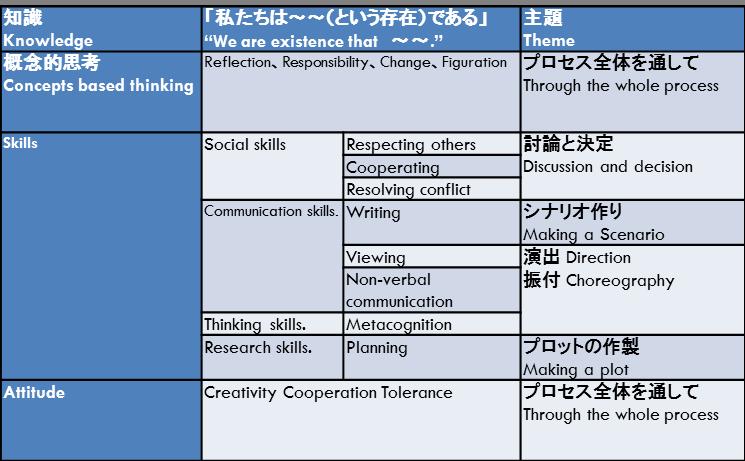 f:id:kaichinozomi:20170310070442p:plain