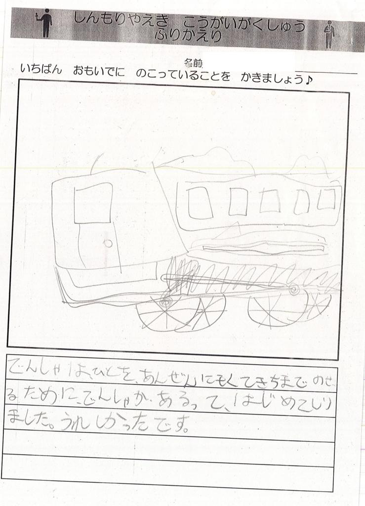 f:id:kaichinozomi:20170425193929j:plain