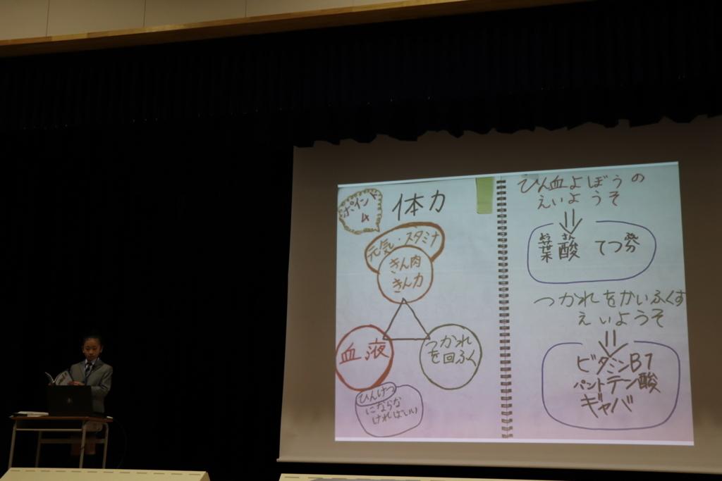 f:id:kaichinozomi:20180330185007j:plain