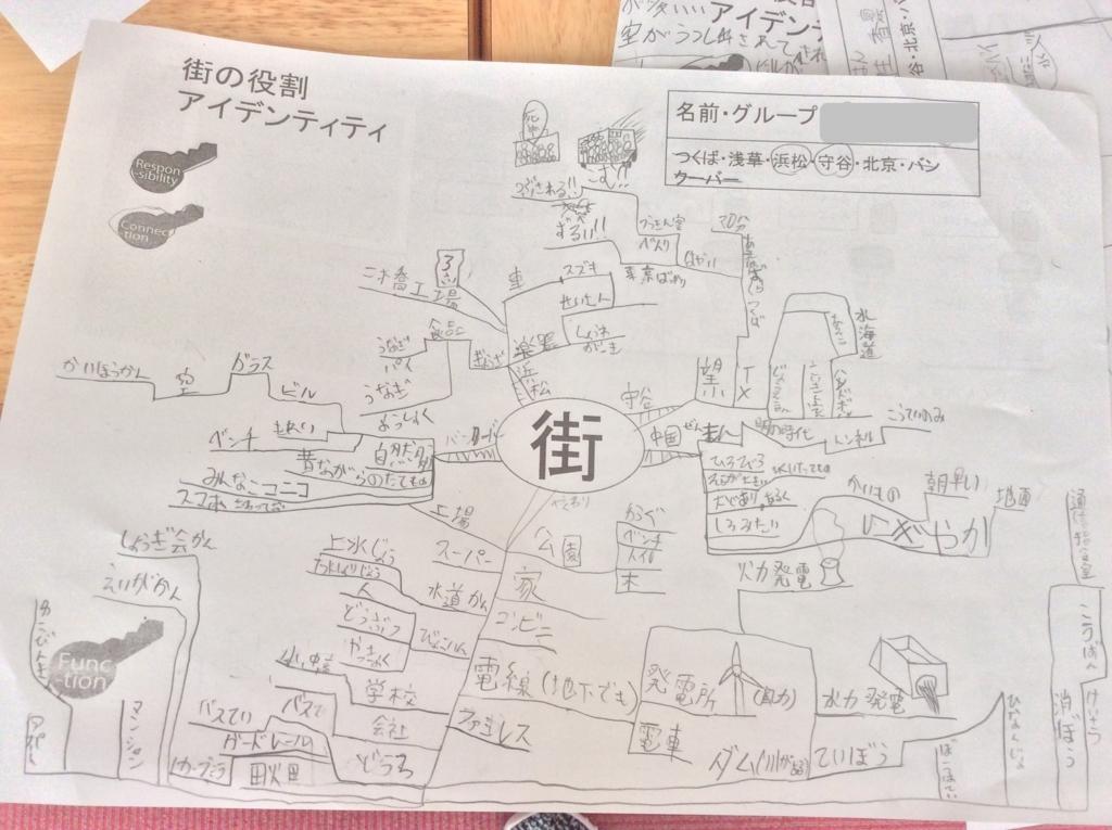 f:id:kaichinozomi:20180731091611j:plain