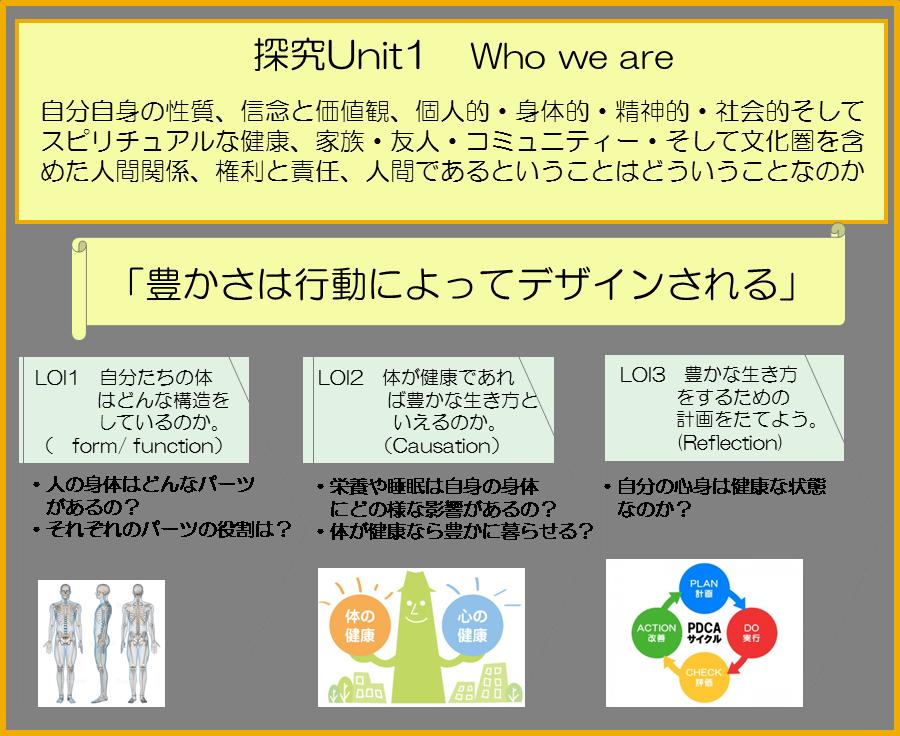 f:id:kaichinozomi:20190410133108p:plain