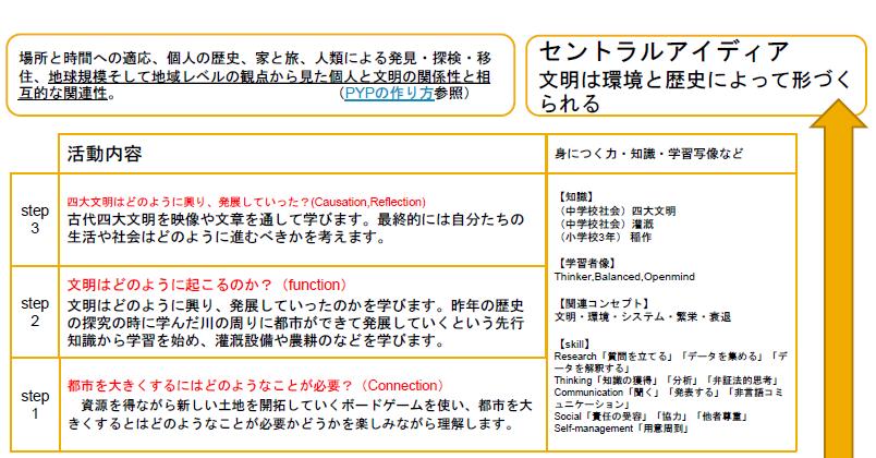 f:id:kaichinozomi:20190410133131p:plain