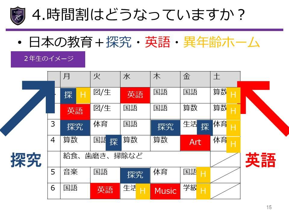 f:id:kaichinozomi:20190410133224j:plain