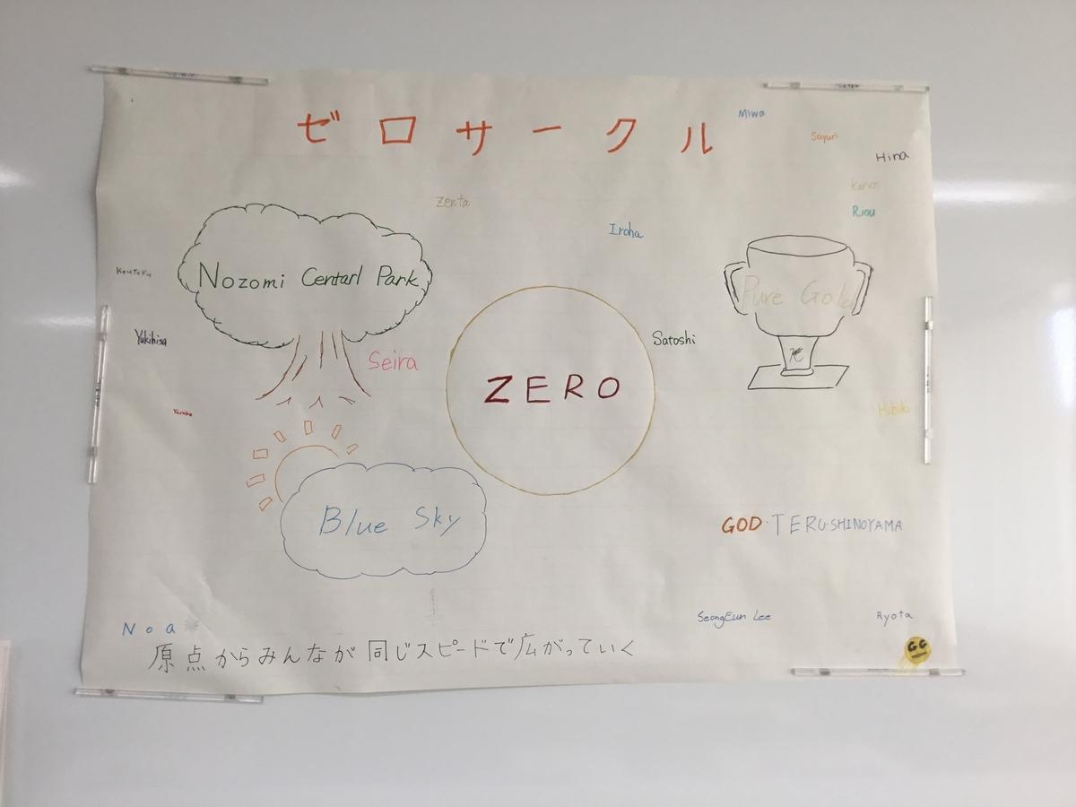 f:id:kaichinozomi:20190426120702j:plain