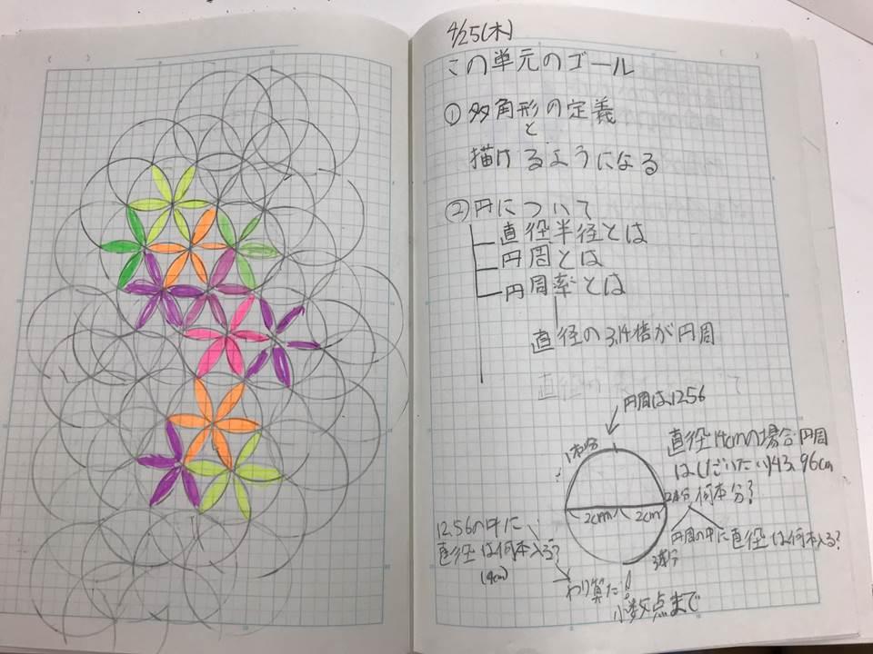 f:id:kaichinozomi:20190626160252j:plain