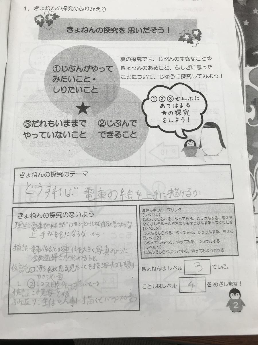 f:id:kaichinozomi:20190704110134j:plain