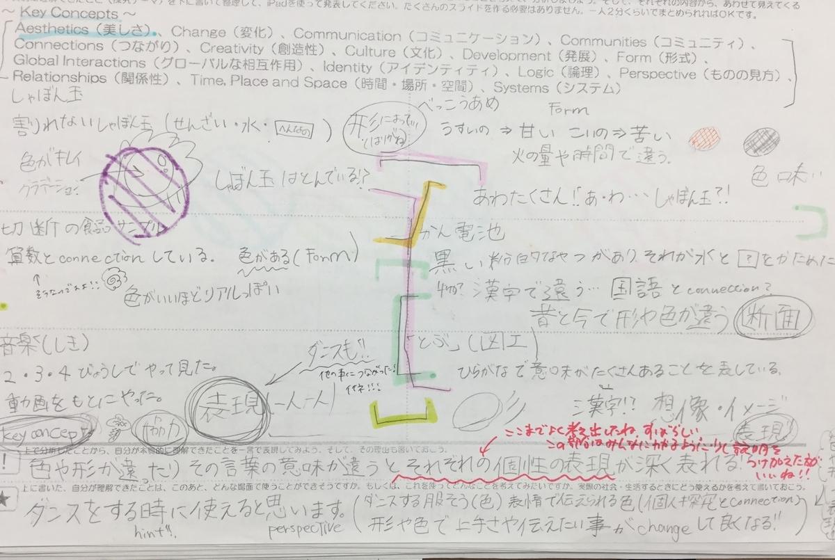 f:id:kaichinozomi:20190906163808j:plain