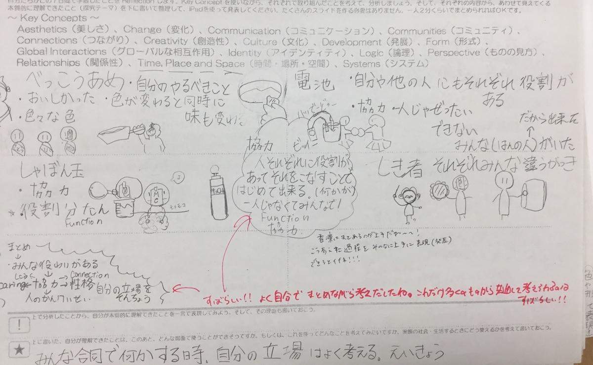 f:id:kaichinozomi:20190906163858j:plain