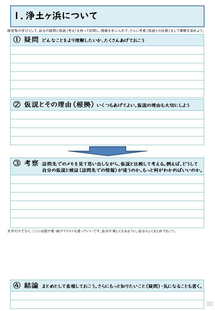 f:id:kaichinozomi:20191010103733j:plain