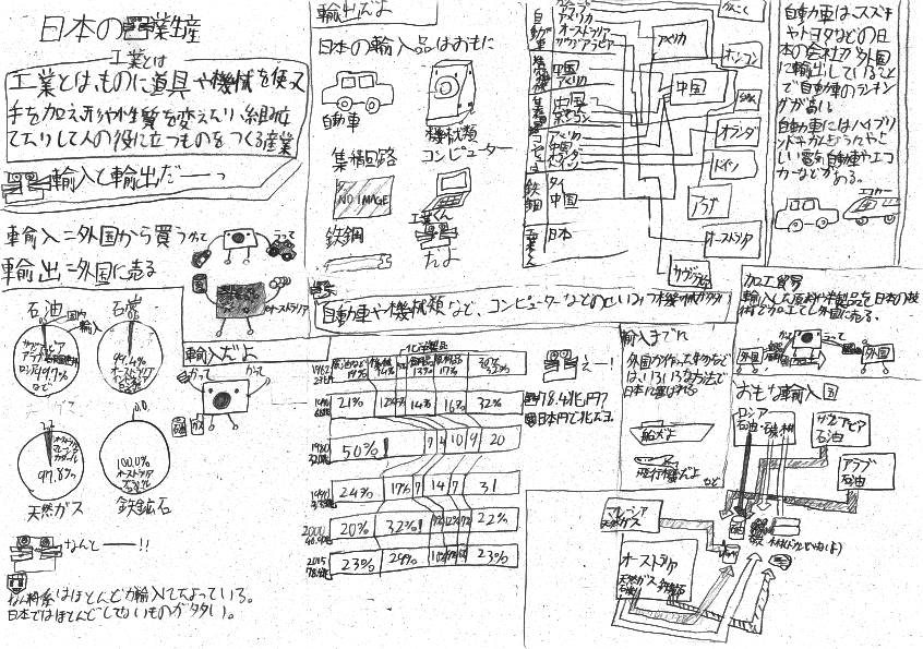 f:id:kaichinozomi:20200207164751p:plain