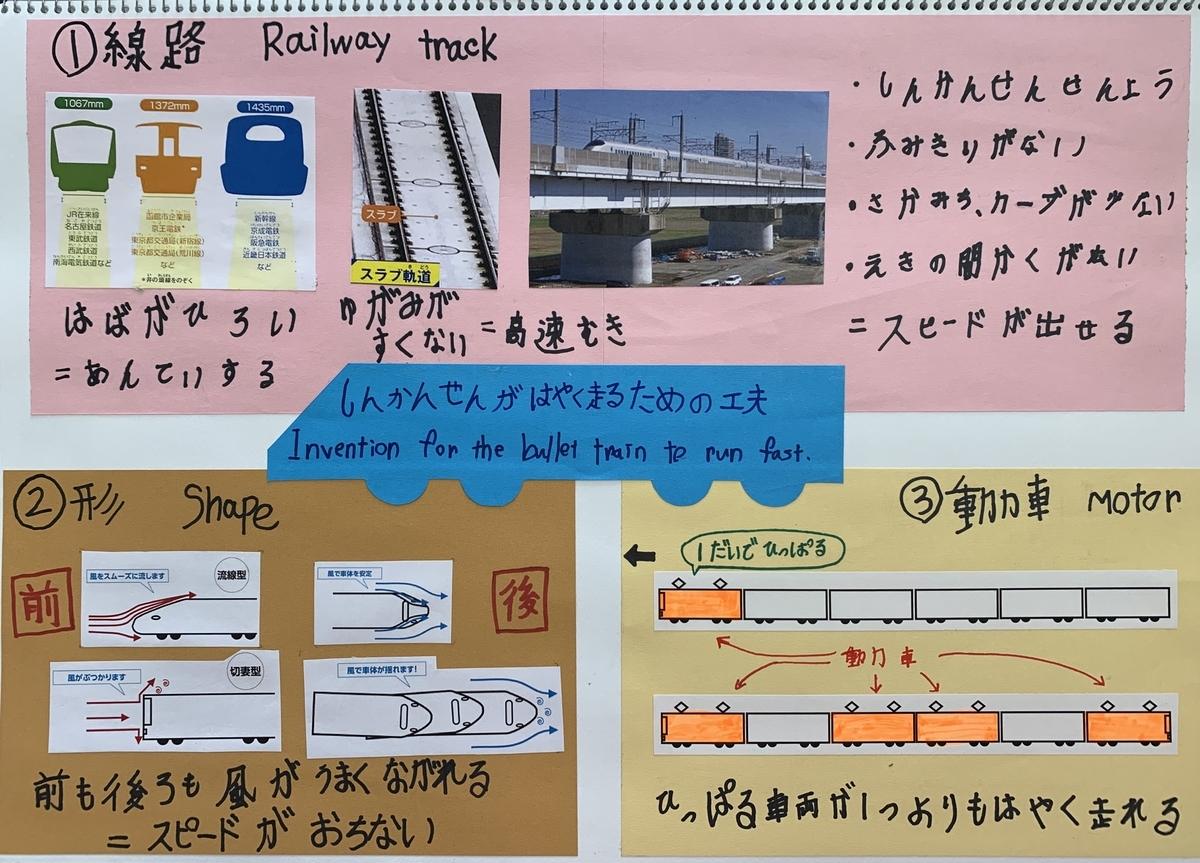 f:id:kaichinozomi:20200916131234j:plain