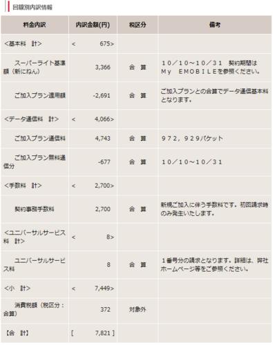 f:id:kaichosan:20091112200347j:image