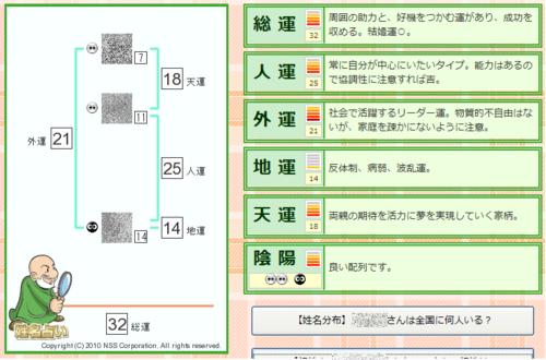f:id:kaichosan:20100120154921j:image
