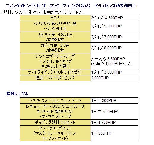 f:id:kaigai-life:20170715100451j:plain