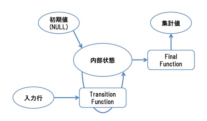 f:id:kaigai:20141219214544p:plain