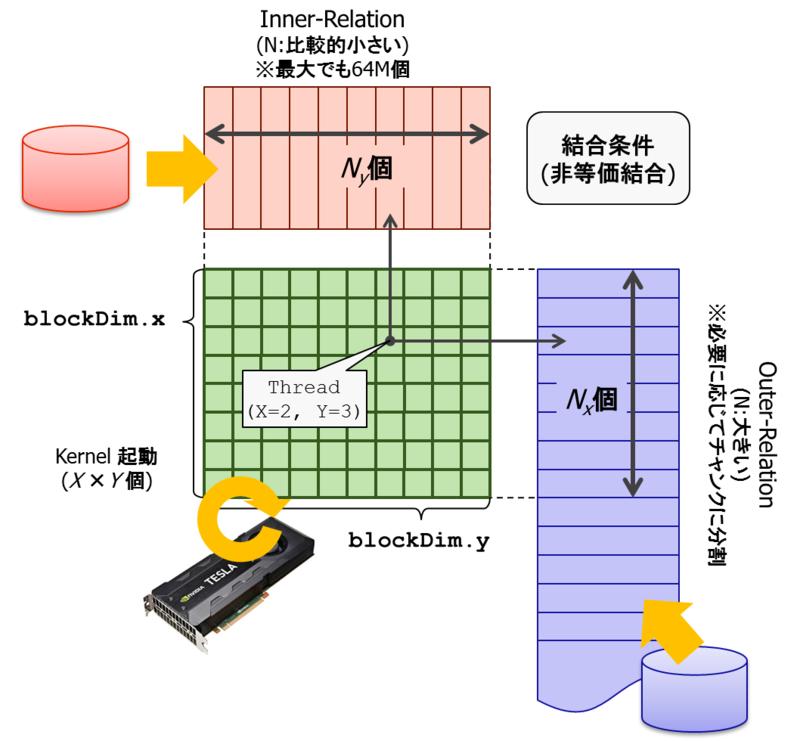 f:id:kaigai:20150301211033p:plain