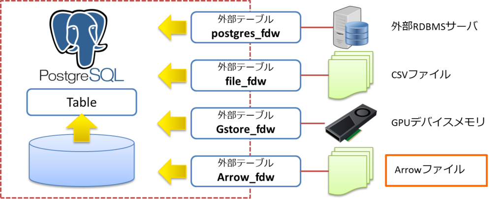 f:id:kaigai:20190114014906p:image:w512