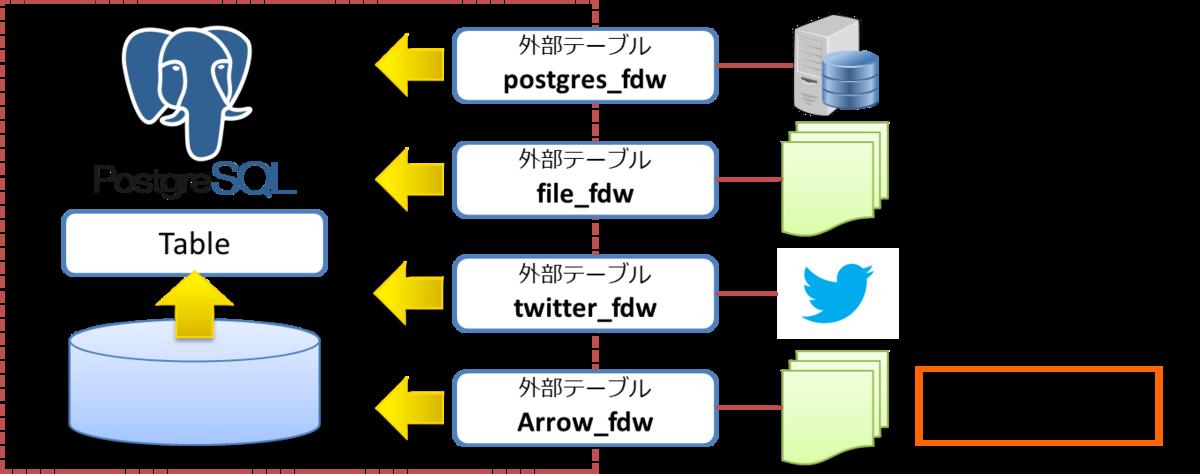 f:id:kaigai:20190426094446p:image:w480