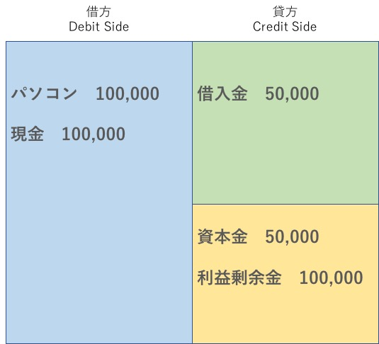 f:id:kaigai_life:20190402013739j:plain