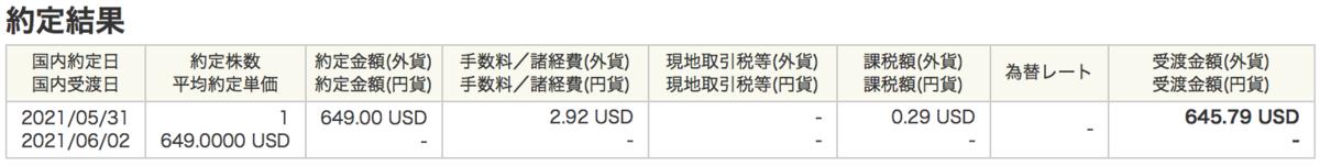 f:id:kaigaikabuzuki:20210529210351p:plain