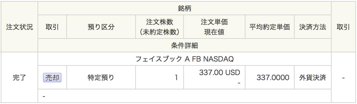 f:id:kaigaikabuzuki:20210608205827p:plain