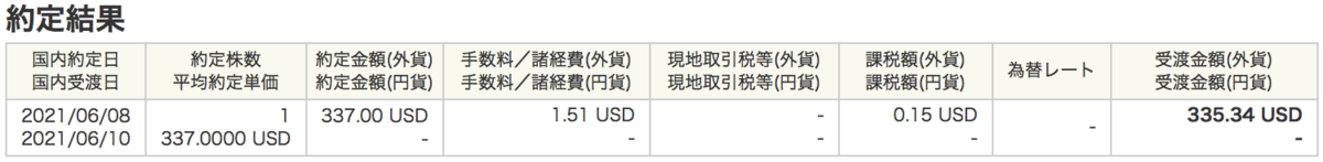 f:id:kaigaikabuzuki:20210608205843p:plain