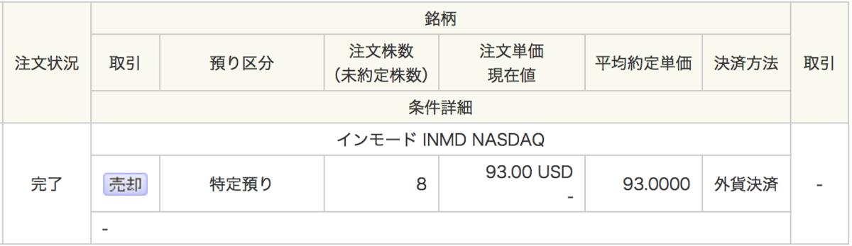 f:id:kaigaikabuzuki:20210608205900p:plain