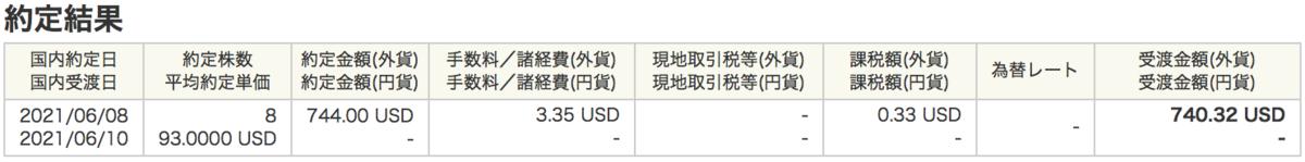 f:id:kaigaikabuzuki:20210608205913p:plain