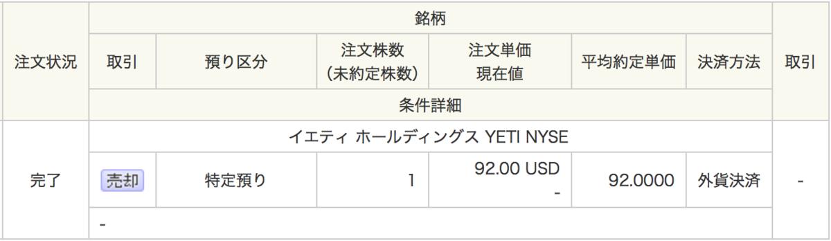 f:id:kaigaikabuzuki:20210608205936p:plain