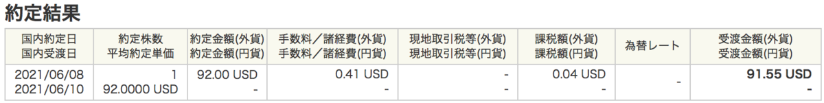 f:id:kaigaikabuzuki:20210608210012p:plain