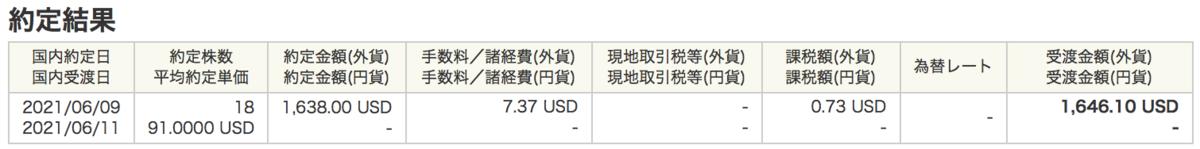 f:id:kaigaikabuzuki:20210609095535p:plain