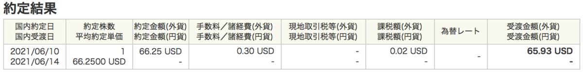 f:id:kaigaikabuzuki:20210611002837p:plain