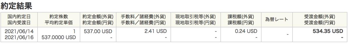 f:id:kaigaikabuzuki:20210612082146p:plain