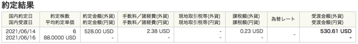 f:id:kaigaikabuzuki:20210612082233p:plain