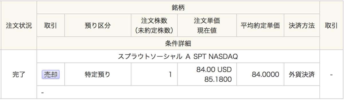 f:id:kaigaikabuzuki:20210617205647p:plain