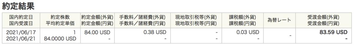f:id:kaigaikabuzuki:20210617205659p:plain